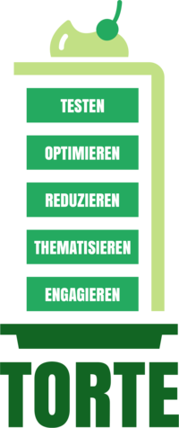 Abb. 1: Die Green Webdesign TORTE. © Henning Fries