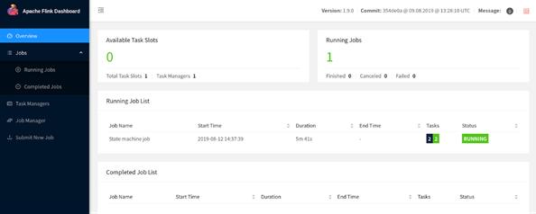Flink WebUI: Task Slots und laufende Jobs © Ververica