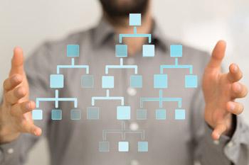 Abb.1: Struktur schafft Klarheit, stiftet Sicherheit und Zugehörigkeitsgefühl, ordnet Arbeitsabläufe und Informationsströme. © vege / Fotolia.com